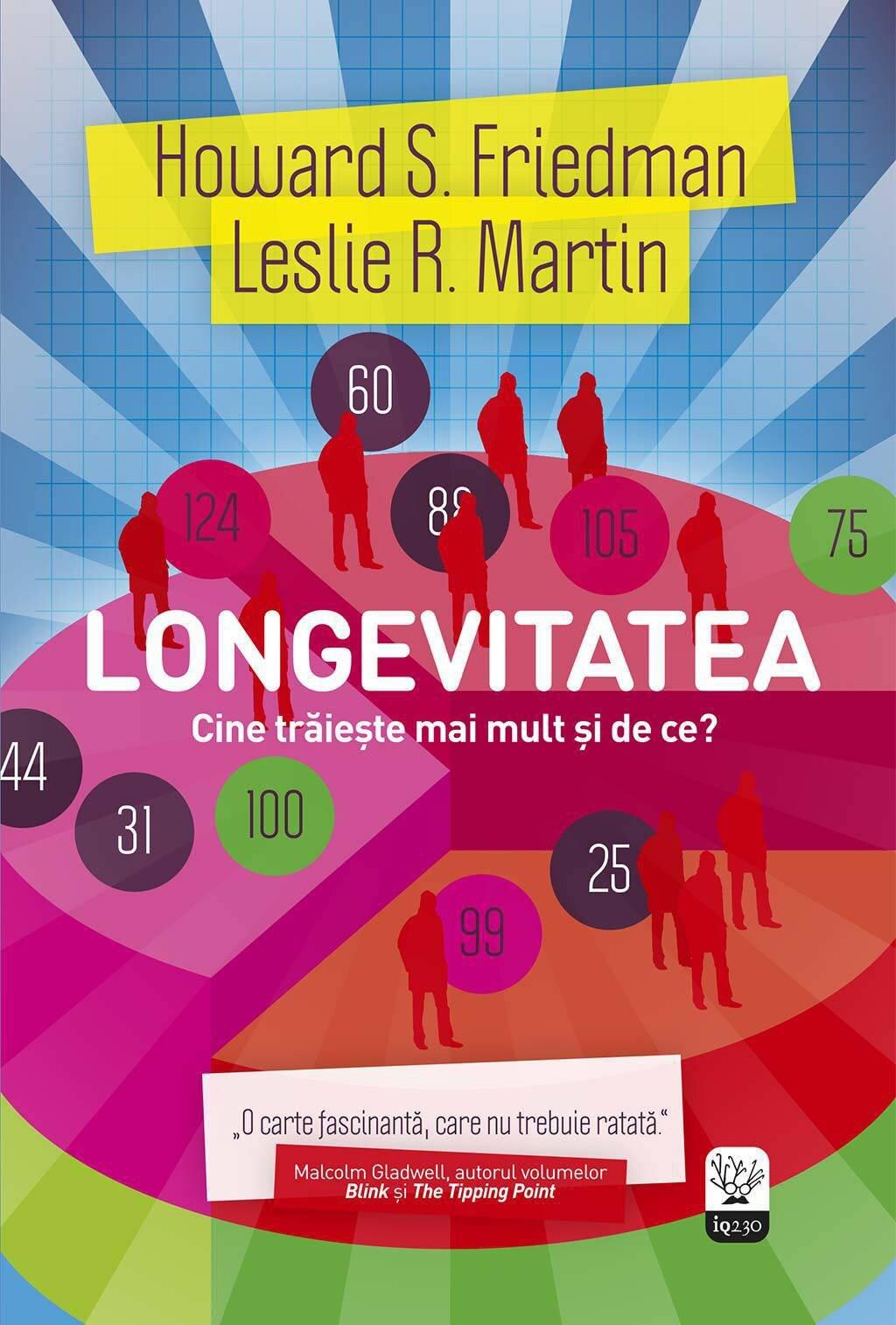 Longevitatea. Cine traieste mai mult si de ce? (eBook)