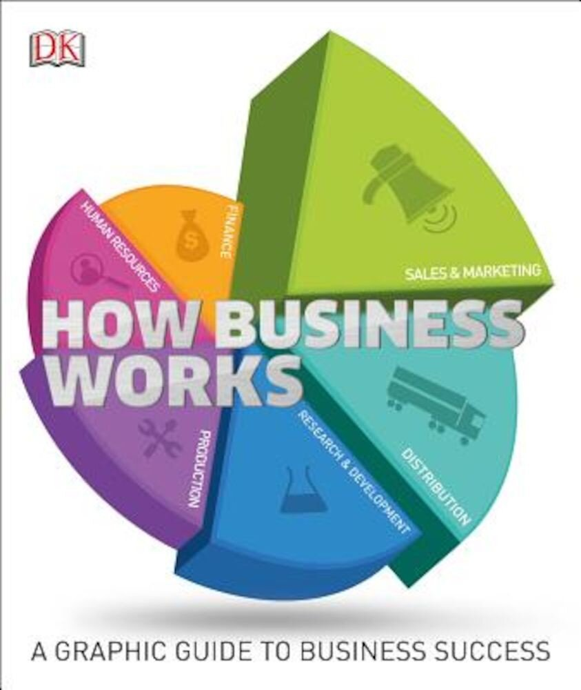 How Business Works, Hardcover