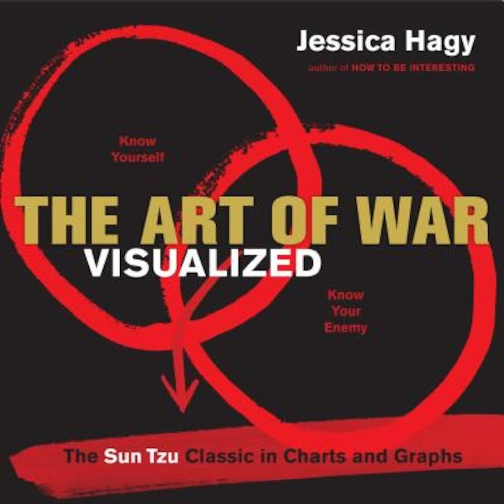 The Art of War Visualized: The Sun Tzu Classic in Charts and Graphs, Paperback