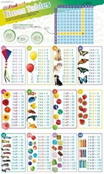 DKfindout! Times Tables Poster, Hardcover/*** poza cate