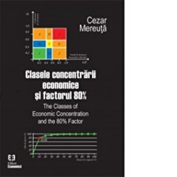 Clasele concentrarii economice si factorul 80%/Cezar Mereuta imagine elefant.ro 2021-2022
