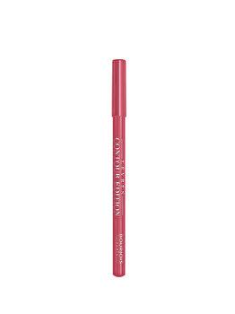 Creion buze Bourjois Contour Edition, 02 Coton Candy, 1.14 g imagine produs